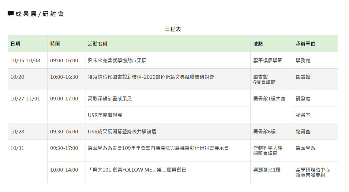 成果展/研討會 -日程表