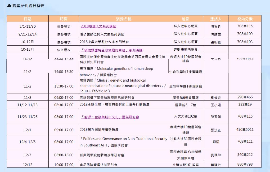 講座.研討會日程表