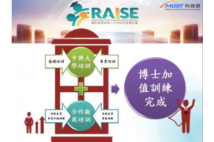 RAISE計畫培訓模式說明