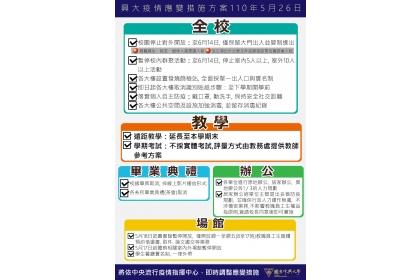 興大疫情應變措施0526