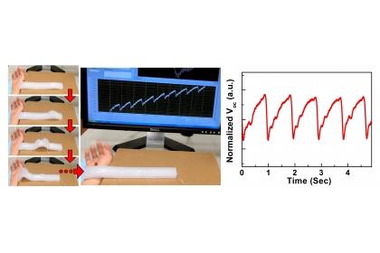 軟性機器人進行脈搏量測