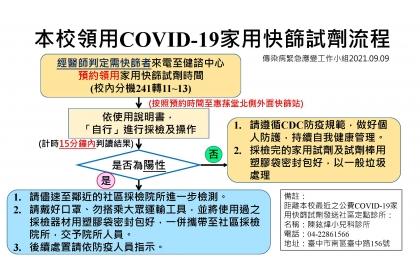 興大領用COVID-19家用快篩試劑流程